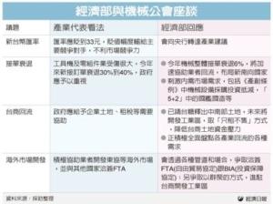 Cens.com News Picture 機械公會訪經長 提三政策建言