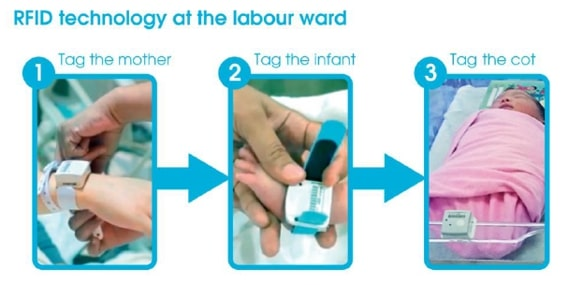 SmartSense Infant Safety System Tag (photo provided by REFRONT IOMT CORP.)