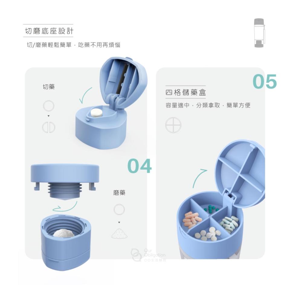 多功能隨身瓶產品說明 圖/長陽國際有限公司