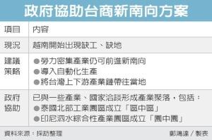 政府協助台商新南向方案 圖/經濟日報提供