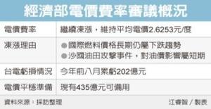 Cens.com News Picture 经部拍板 电价连三冻