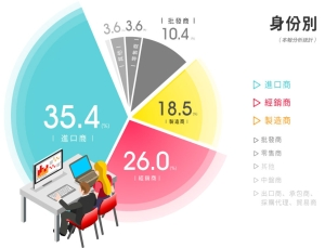 Cens.com News Picture 經濟日報領軍 香港秋燈展 點亮台廠商機
