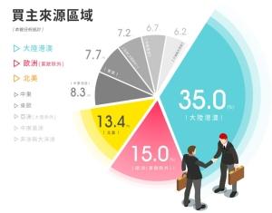 Cens.com News Picture 经济日报领军 香港秋灯展 点亮台厂商机