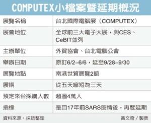 Cens.com News Picture 台北電腦展避疫 延到9月