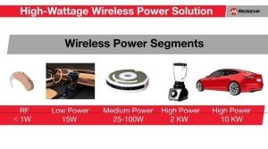 無線充電功率規格與其對應產品,擷取自美國Microchip官方YouTube頻道。富達通科技/提供