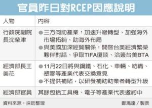 经济部长王美花。(图档来源:联合报社资料图)