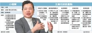 經濟日報王美花專訪/經濟點火 衝刺三大任務</h2>