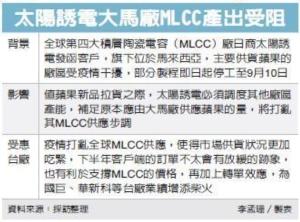 日商MLCC亂了套 台廠得利</h2>
