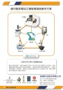 Cens.com Who Makes Machinery in Taiwan (Chinese) AD ACCUTEX TECHNOLOGIES CO., LTD.
