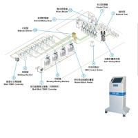 中央供料系統