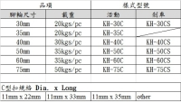 Cens.com caster size KINGLIN INDUSTRIAL CO., LTD.