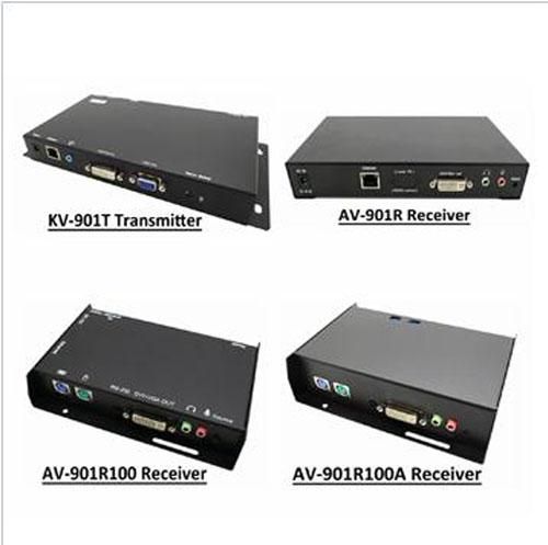 DVI/VGA Over IP