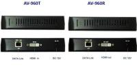 HDMI/DVI Extender over Gigabit Ethernet PHY