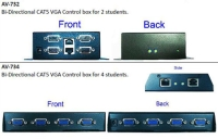 Bi-Directional 2/4-Port CAT5 VGA Extender for Computer Classroom