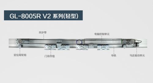 GL-8005R V2