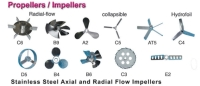 Propellers / Impellers