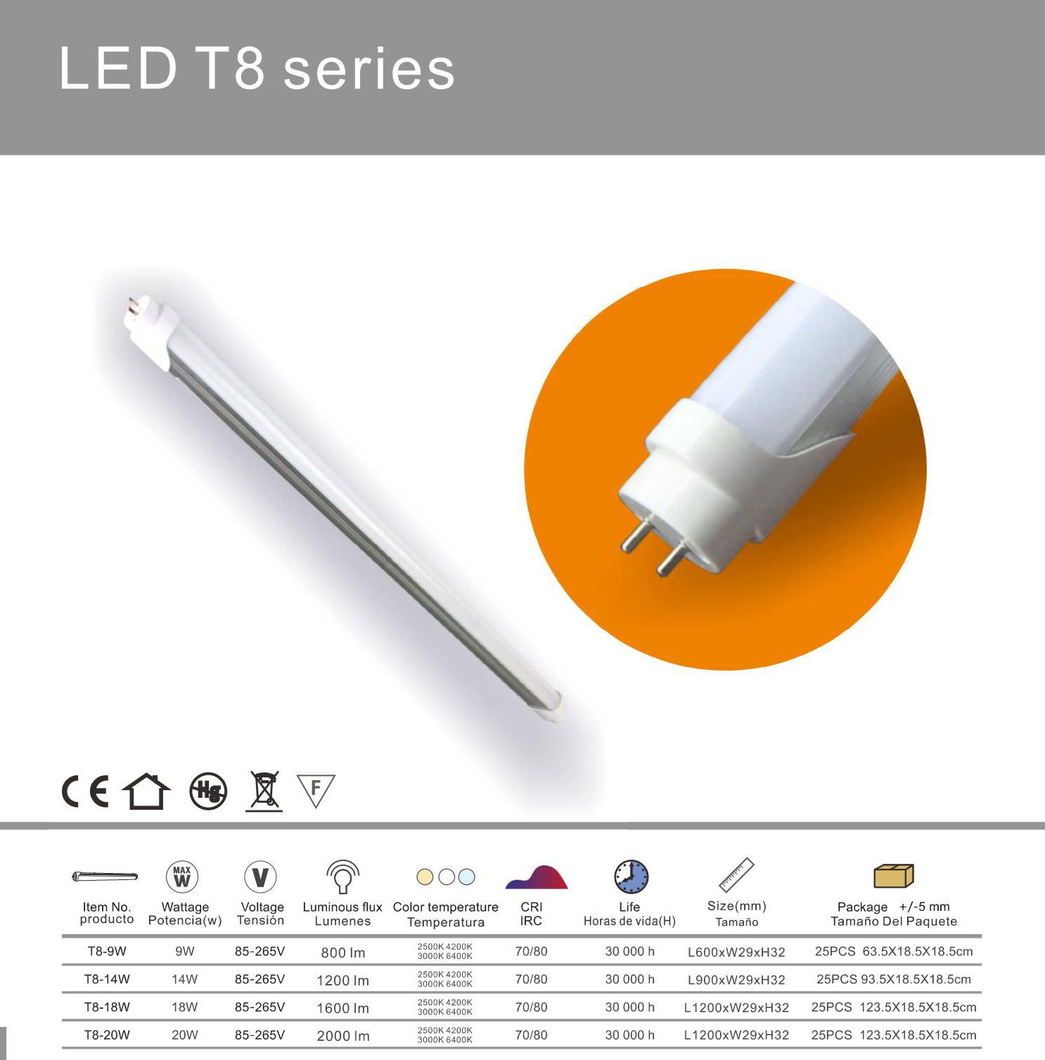 LED T8 series