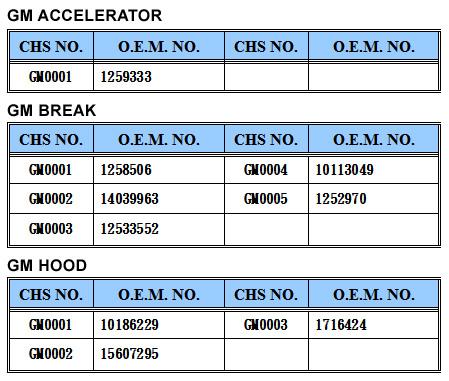 GM 加油門線、離合器線、剎車線、變速線 or強迫排擋線、擎蓋拉線or油箱蓋拉線or後箱蓋、路碼表線 (Auto Cable)