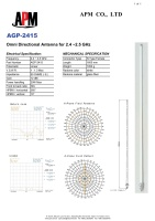 Cens.com WLAN antenna APM CO., LTD.