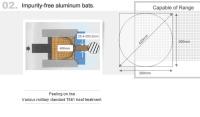 Impurity-free Aluminum Bats