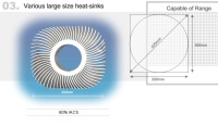 Various Large Size Heat-sinks