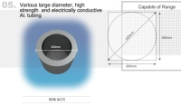 Various Large Diameter, High Strength and Electrically Conductive Al. Tubing
