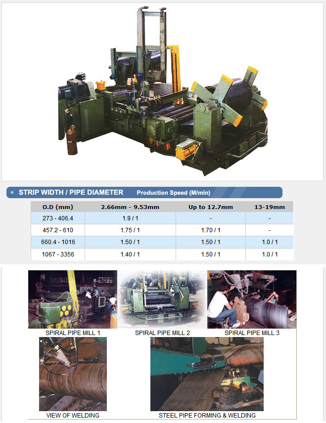 Spiral Pipe Mill Making Machine/Thread Rolling Machines