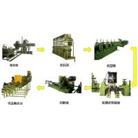 Carbon steel pipe whole-plant manufacturing equipment/Make mig tube machine