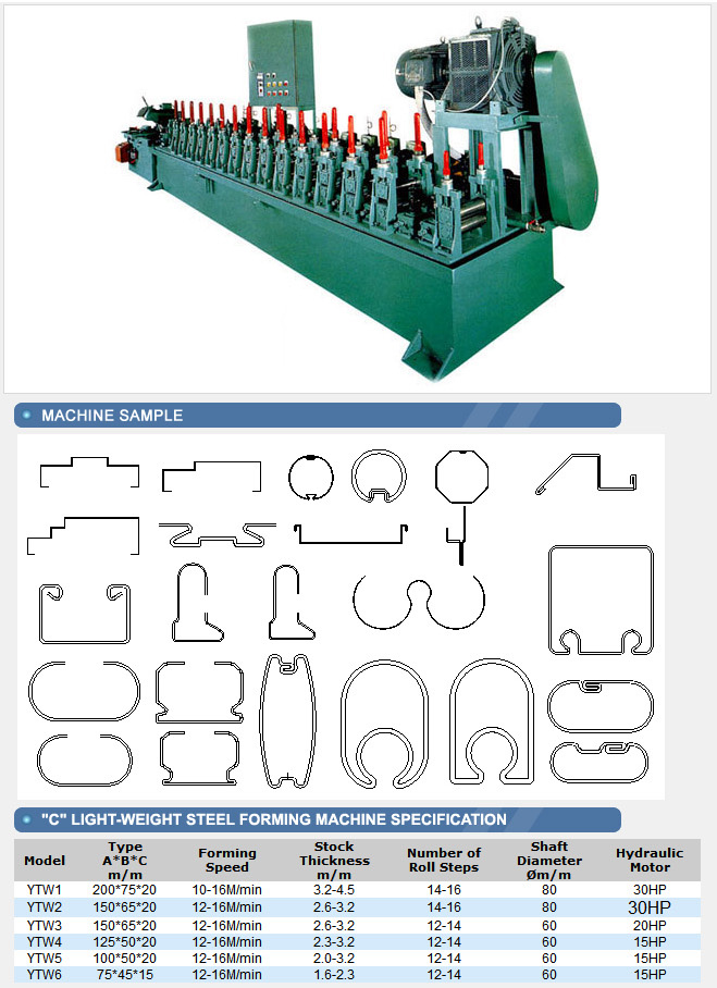 Irregularly shaped pipe forming machine/Tube Forming Machines