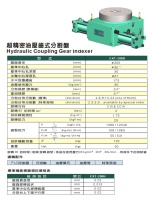 Hydraulic Coupling Gaer Indexer