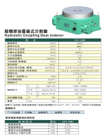 Hydraulic Coupling Gear Indexer
