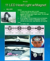 LED Headlight w/Magnet