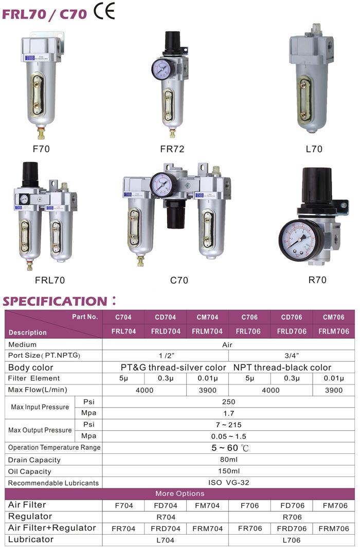 Air Filter/Regulator/Lubrication (FRL Air Control Unit)