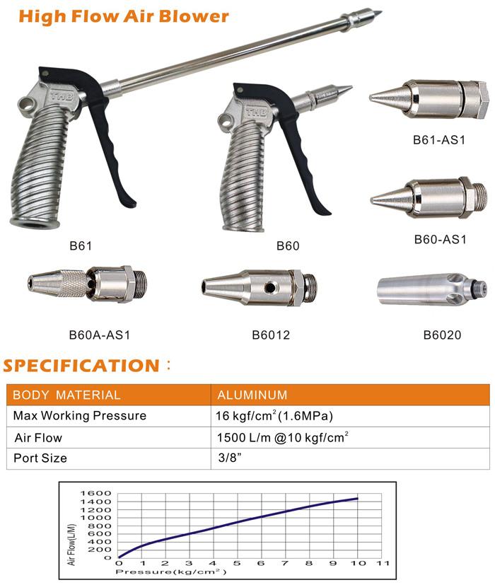 Air Tools-high Flow Air Blower