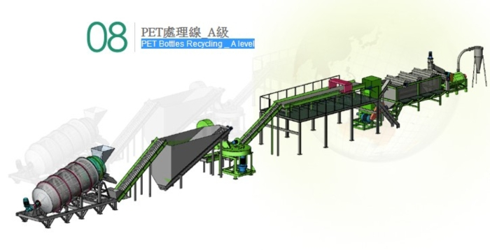 PET Recycling Machine