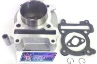 OZ 125/150, cylinder