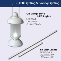 Cens.com LED Lighting & Saving Lighting 天極照明科技有限公司