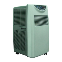 Cens.com Portable Air Conditioner KIND HOME IND. CO., LTD.