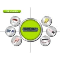 Cens.com Fuse & Fuse Box WENZHOU IMP. & EXP. UNITED CO., LTD.