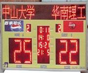 Sports Score Card