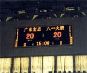 Basketball Competition Scoreboard