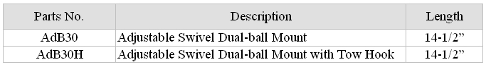 Adjustable Swivel Tri-Ball Mount