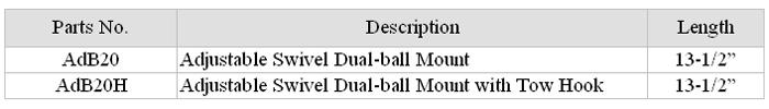 Adjustable Swivel Dual-Ball Mount