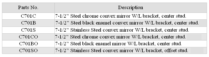 Convex Mirror Series
