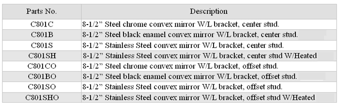 Convex Mirror Series