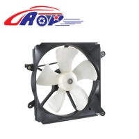 Cens.com Radiator Fans WENZHOU UROP INDUSTRY CO., LTD.