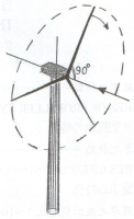 Cens.com Lift Force & Level Shaft Windmill LUS SUPER WINDMILL CO., LTD.