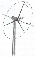 Cens.com Lift Force & Level Shaft Windmill LUS SUPER WINDMILL CO., LTD.