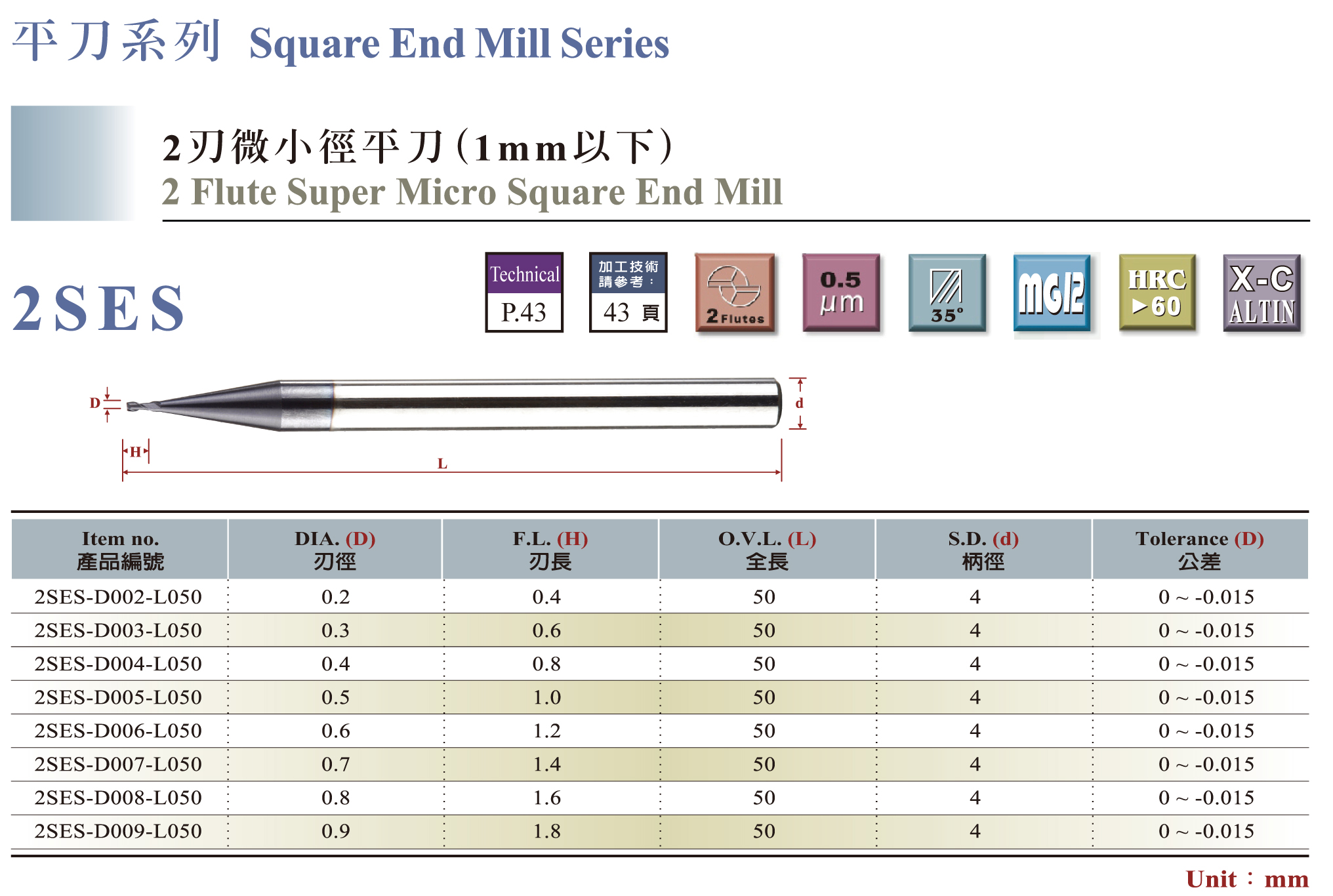 2 Flute Super Micro Square End Mill(under 1 mm)