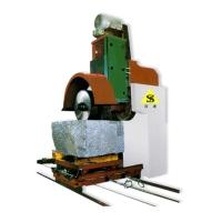 Multi - Blade Lap - Slicing Machines